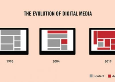 10 Funny Facts about Your Digital Life [Infographic]