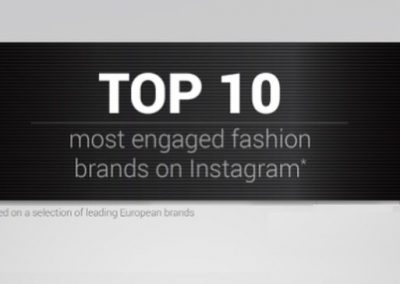 10 Leading Fashion Brands Rocking it on Instagram [Infographic]