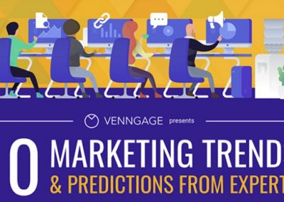 10 Marketing Trends and Predictions for Business Growth in 2020 [Infographic]