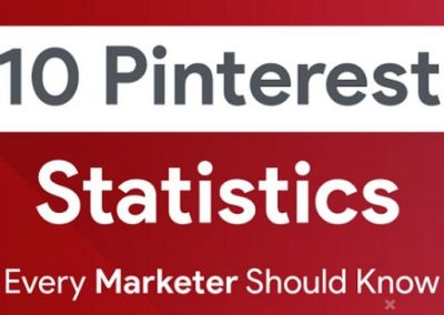 10 Pinterest Statistics Every Marketer Should Know [Infographic]