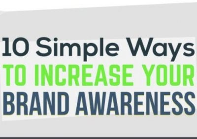 10 Simple Ways to Increase Brand Awareness [Infographic]
