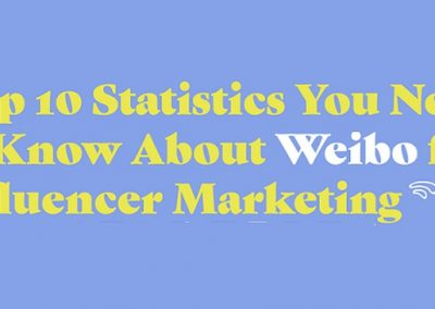 10 Statistics you Need to Know About Weibo for Influencer Marketing [Infographic]