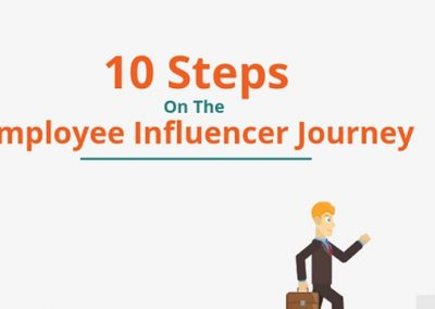 10 Steps on the Employee Influencer Journey [Infographic]