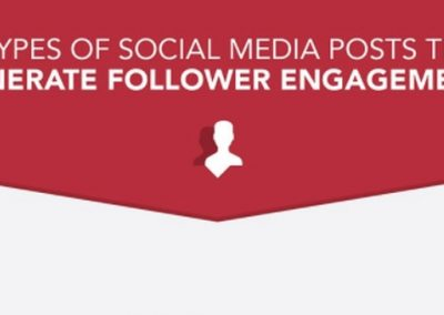 10 Types of Posts to Help You Stand Out Online [Infographic]