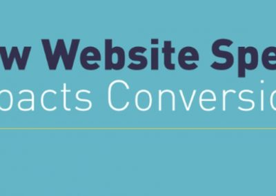 10 Ways that Website Speed Impacts Your Conversions [Infographic]