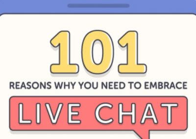 101 Reasons Why You Need to Embrace Live Chat [Infographic]