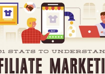 101 Stats to Understand Affiliate Marketing [Infographic]