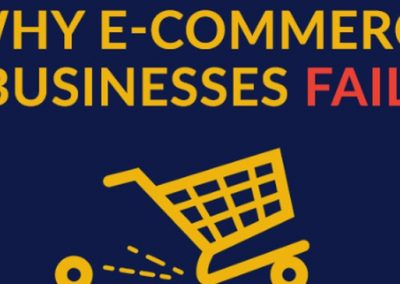 11 eCommerce Website Mistakes that Drive Shoppers Crazy and Reduce Sales [Infographic]