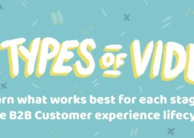 12 Perfect Video Types for the B2B Customer Lifecycle [Infographic]