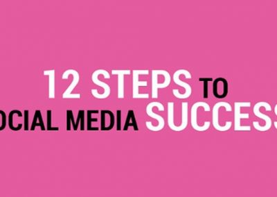 12 Steps to Social Media Marketing Success [Infographic]