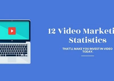 12 Video Statistics to Guide Your 2020 Online Marketing Strategy [Infographic]