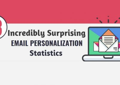 13 Surprising Email Personalization Statistics [Infographic]