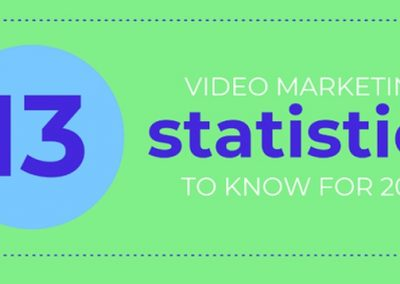 13 Video Marketing Statistics to Know for 2019 [Infographic]