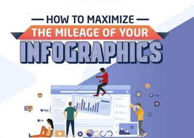 13 Ways to Maximize the Effectiveness of Your Infographics [Infographic]