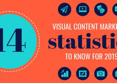 14 Visual Content Marketing Statistics to Know for 2019 [Infographic]