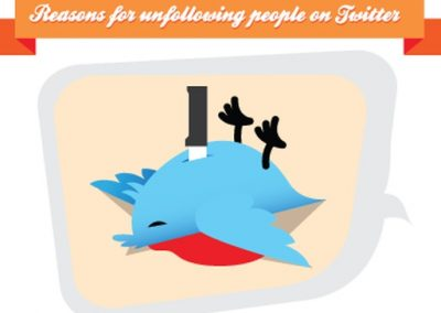 15 Alarming Twitter Stats That Show Why People Unfollow You [Infographic]