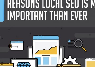 15 Reasons Why Local SEO is More Important Than Ever [Infographic]