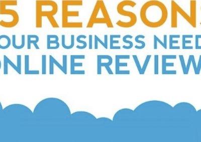15 Reasons Your Business Needs Online Reviews [Infographic]