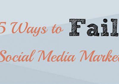 15 Social Media Marketing Fails [Infographic]