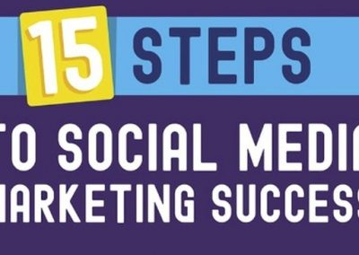 15 Steps to Social Media Marketing Success [Infographic]