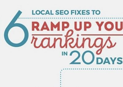 16 Quick SEO Tips to Improve Your Search Engine Rankings in Just 20 Days [Infographic]