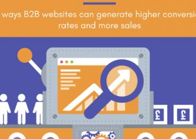16 Ways to Improve Your Website Conversion Rates [Infographic]