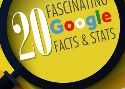 20 Fascinating Google Facts and Stats [Infographic]