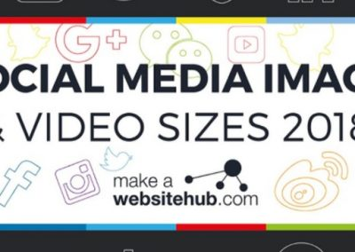 2018 Social Media Image and Video Sizes Cheat Sheet [Infographic]