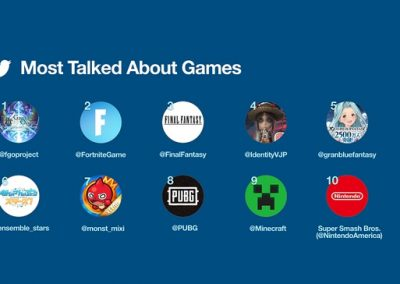 2019 Gaming on Twitter [Infographic]
