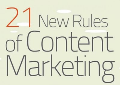 21 Rules of Content Marketing that You Can't Afford to Break [Infographic]