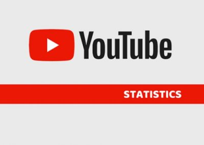 24 YouTube Stats for Marketers 2019 [Infographic]