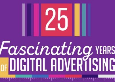 25 Fascinating Years of Digital Advertising [Infographic]