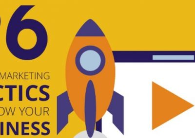 26 Marketing Strategies to Expand Your Business in 2019 [Infographic]