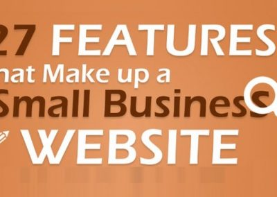 27 Things That All Small Business Websites Need [Infographic]