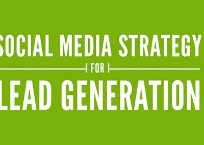 3 Steps to Construct a Lucrative Social Media Strategy for Your Business [Infographic]