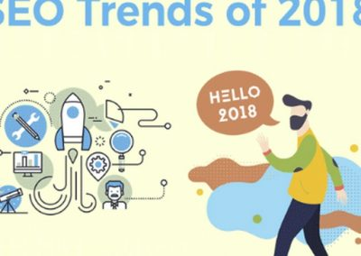 30+ SEO Trends & Ranking Factors You Can't Ignore in 2018 [Infographic]