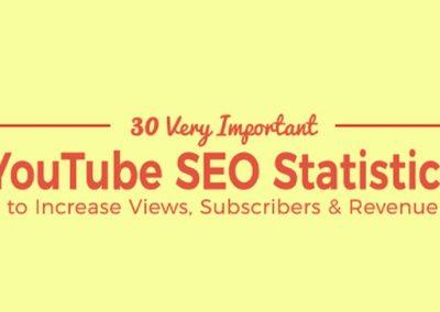 30 Very Important YouTube SEO Statistics [Infographic]