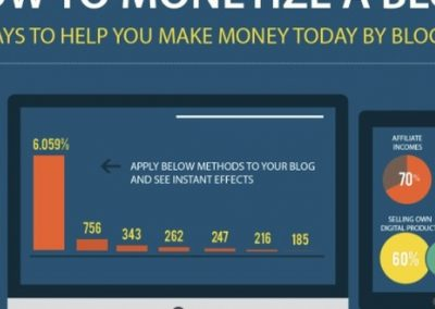 30 Ways to Earn Money from Blogging [Infographic]