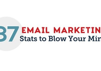 37 Astonishing Email Marketing Stats You Need to Know [Infographic]