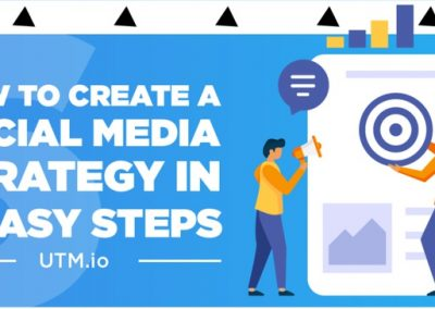 4 Steps for Creating a Solid Social Media Strategy [Infographic]