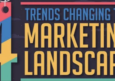 4 Trends Changing the Marketing Landscape in 2020 & Beyond [Infographic]