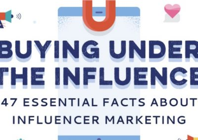 47 Influencer Marketing Stats & Facts to Guide Your 2020 Marketing Strategy [Infographic]