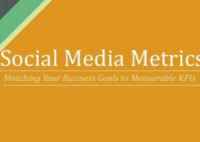 48 Social Media Goals and Metrics to Measure the Success of Your Strategy [Infographic]