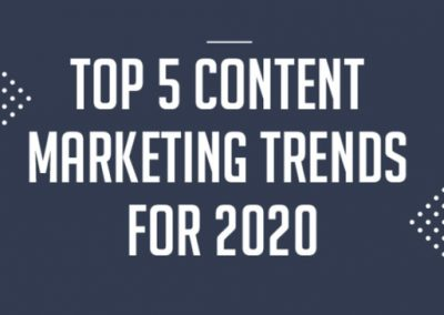 5 Content Marketing Trends to Help You Through the Coronavirus Chaos [Infographic]
