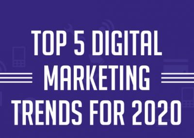 5 Digital Marketing Trends to Focus On During the COVID-19 Pandemic [Infographic]
