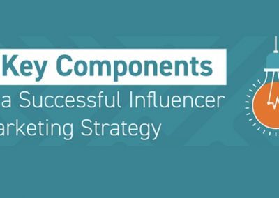 5 Key Components of a Successful Influencer Marketing Strategy [Infographic]