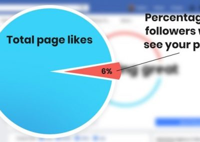 5 Simple Ways to Grow Your Facebook Following