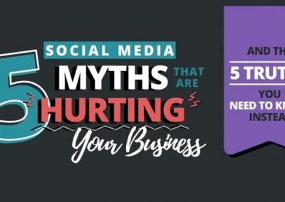 5 Social Media Myths that are Hurting Your Business [Infographic]