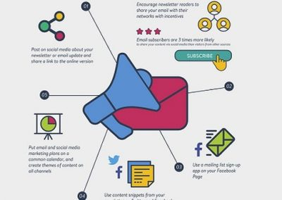 5 Ways to Combine the Power of Email and Social Media Marketing [Infographic]