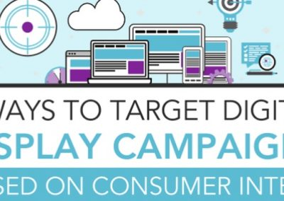 5 Ways to Target Digital Display Campaigns Based on Consumer Intent [Infographic]